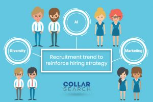 Recruitment trend to reinforce hiring strategy?