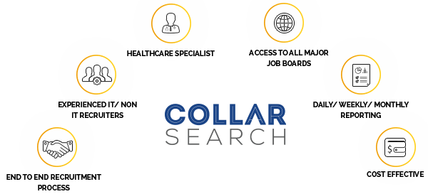 collar_search