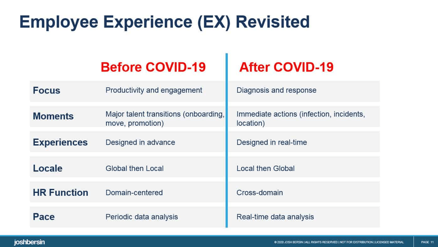 employee-experience before after covid 19 – 1
